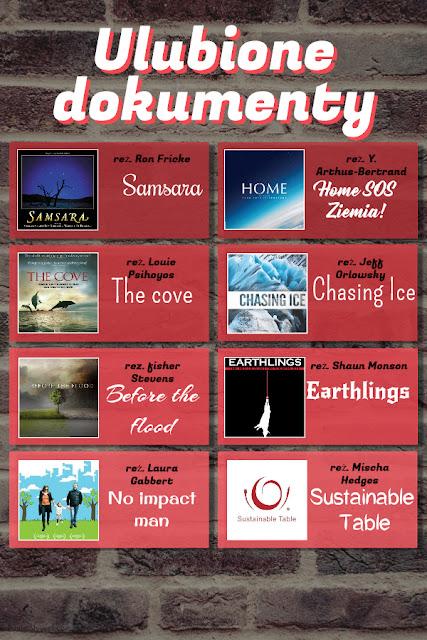 Ulubione filmy dokumentalne (ekologiczne i okołoekologiczne)
