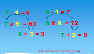 gambar perkalian angka 9