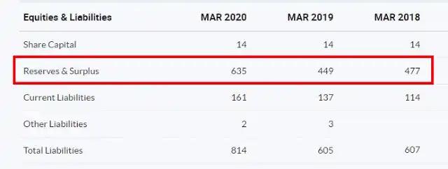 bajaj consumer share price , finvestonline.com