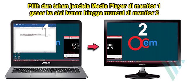 Cara Koneksikan 2 Monitor dalam 1 PC/Laptop dengan 2 Jendela yang Berbeda