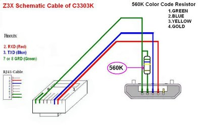 rj11 wiring veins in the foot diagram phone repair samsung champ software cable pin out   cell