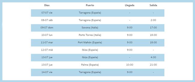 ► Costa NeoRiviera desde Tarragona: Es Tiempo De Crucero, Es Tiempo De Grandes Emociones Neoriviera-itinerario