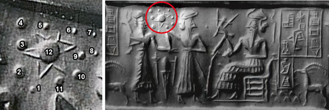 civilizações antigas, suméria, sumérios, planeta nibiru, sumérios extraterrestres