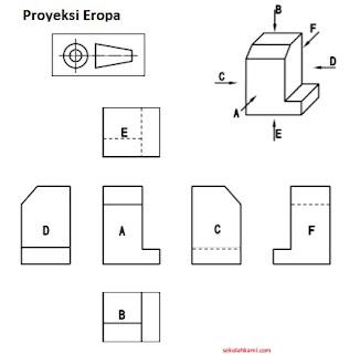 cara membuat proyeksi orthogonal