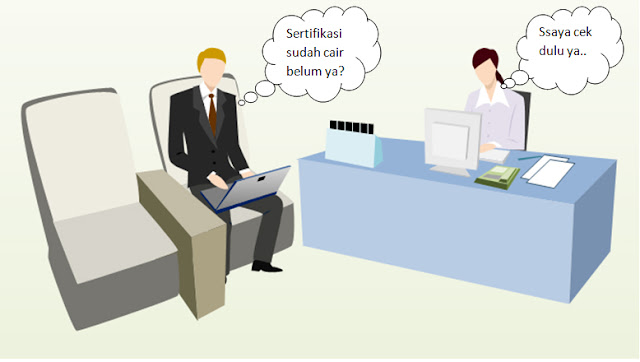Cara Cek Pembayaran Tunjangan Profesi Guru (TPG)/ Sertifikasi Melalui SMS Banking Bank Lampung