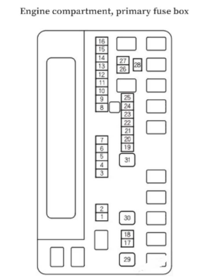 Diagram Fusebox Honda Odyssey 2011