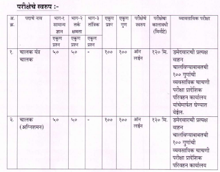 Mahapariksha MIDC Fireman, Helper, Fire Enginee driver, Driver, Electrician 187 Govt jobs Recruitment 2019 Apply Online Exam Pattern And Syllabus