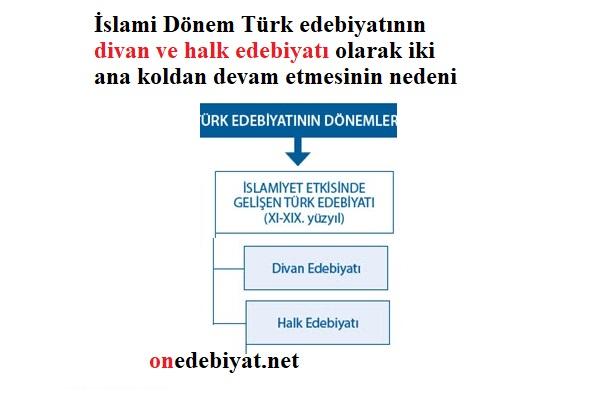 İslami Dönem Türk edebiyatının divan ve halk edebiyatı olarak iki ana koldan devam etmesinin nedeni