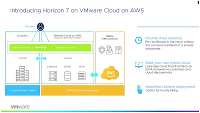 Day Two of VMware Cloud on AWS