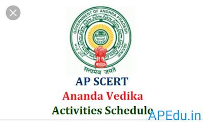 Ananda vedika Monday programe date 29-07-2019.
