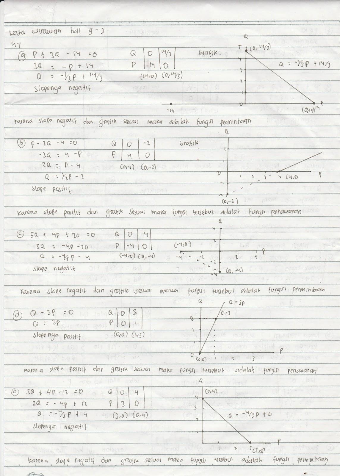 Dari buku metoda statistika oleh prof.dr.sudjana,m.a., m.sc.deskripsi lengkap. Latihan Halaman 93 Buku Matematika Ekonomi Oleh Bapak Nata Wirawan Mai Melajah