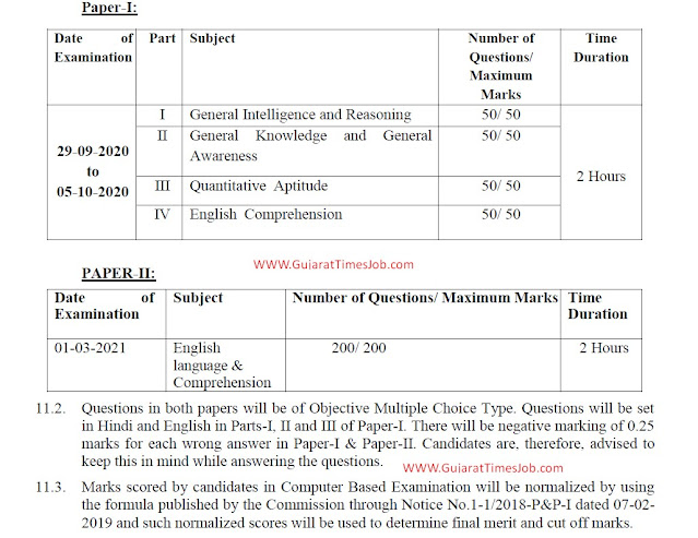 SSC CPO Examination 2020 Notification Out