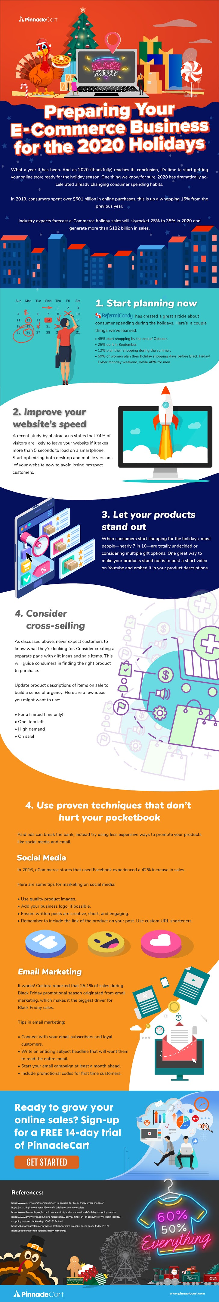Preparing Your E-Commerce Business for the 2020 Holidays #infographic #Holidays #eCommerce #E-Commerce Business #Business