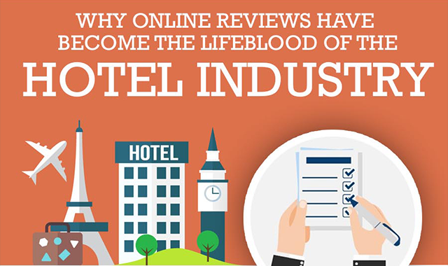 why-online-reviews-have-become-the-lifeblood-of-the-hotel-industry #infographic