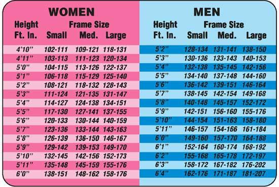 5 Cara Menghitung Berat Badan Ideal Pria, Wanita, Anak