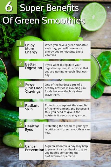 manfaat minum green smoothies