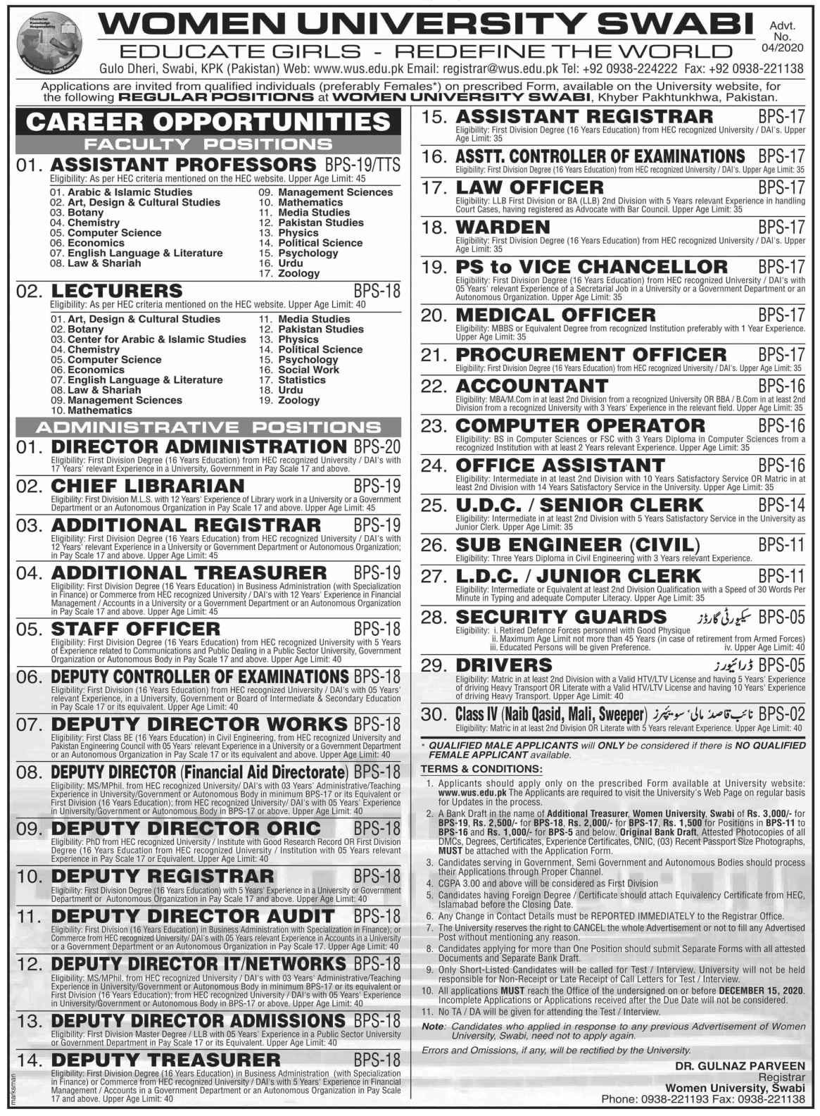 Women University Swabi Jobs Teaching & Non Teaching Staff 2020 for Accountant, Computer Operator, Office Assistant, Upper Division Clerk, UDC, Clerk and more