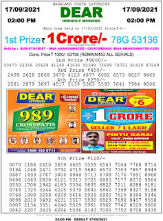 Nagaland Lottery Result today 2pm