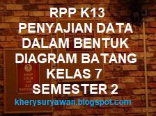 File Pendidikan RPP Matematika Penyajian Data Dalam Bentuk Diagram Batang Kelas 7 Semester 2 Tahun 2019