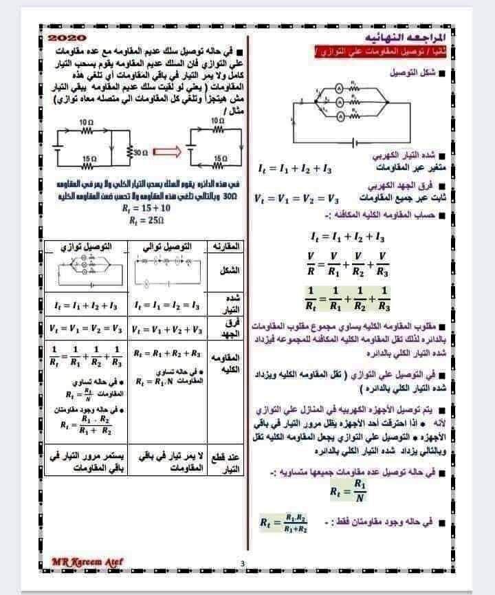 8 ورقات مهمين لمراجعة الفيزياء للصف الثالث الثانوي 3
