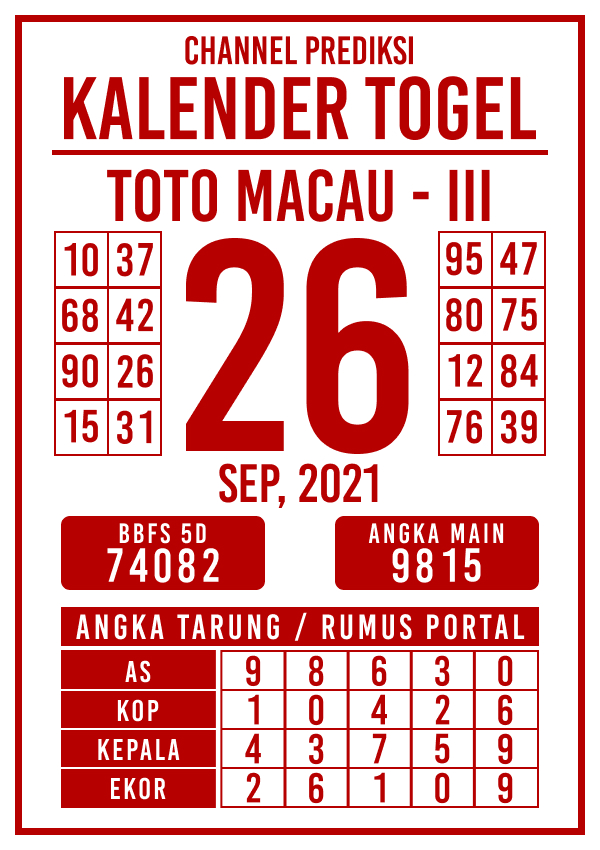 Prediksi Kalender Toto Macau III
