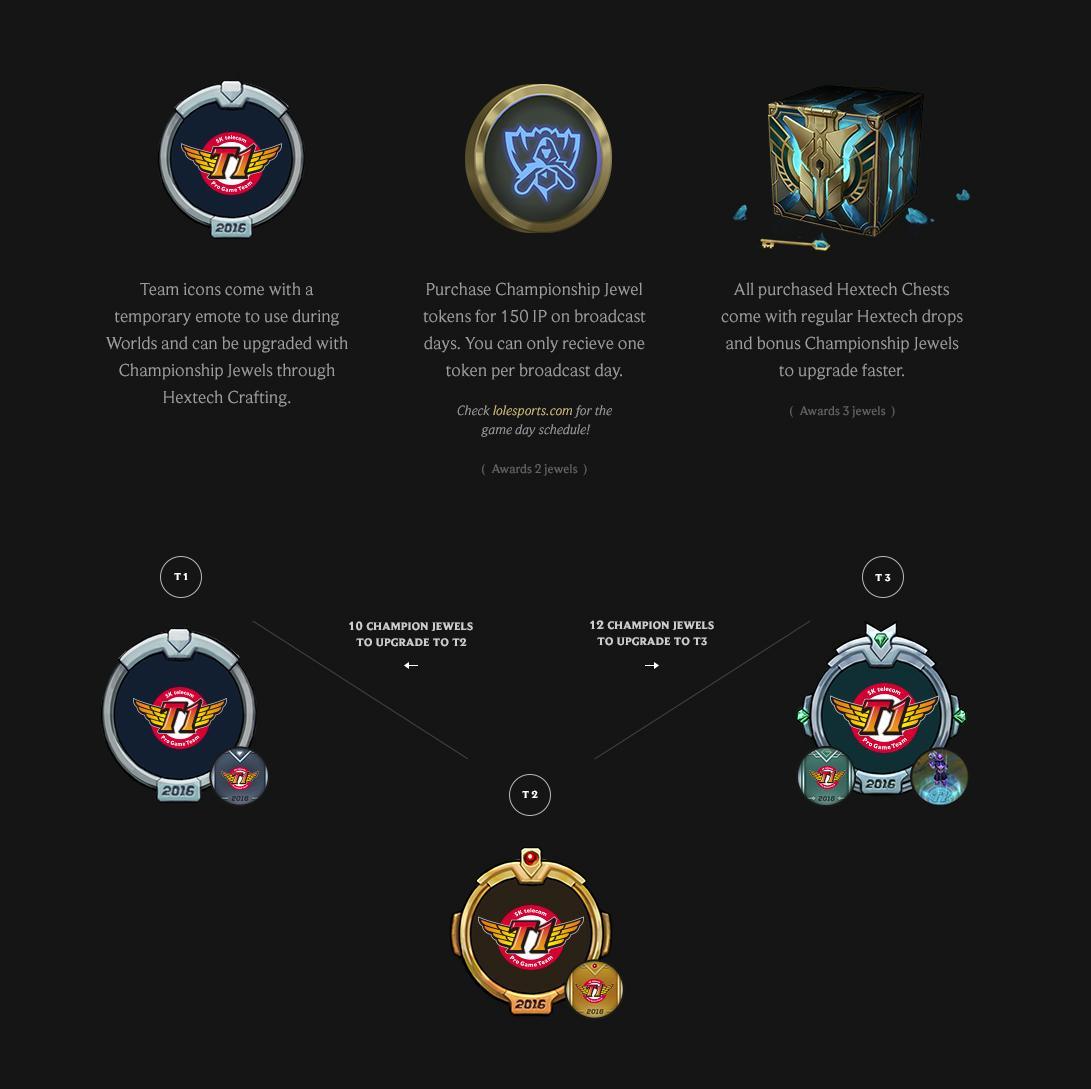 championship jewels token