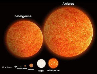 Betelgeuse with sun