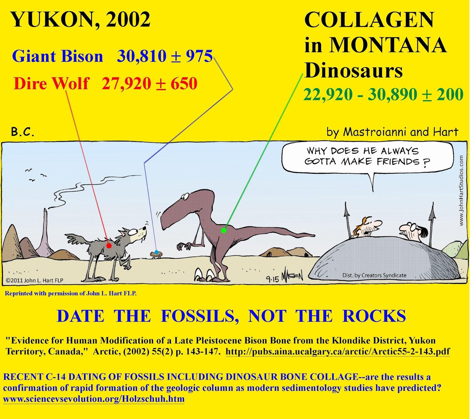 Dinosaurus Carbon dating