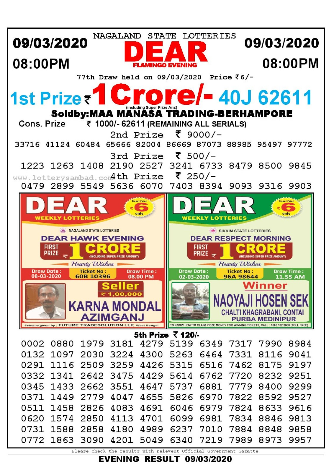 Nagaland State Lotteries 09-03-2020 Lottery Sambad Result 8:00 PM