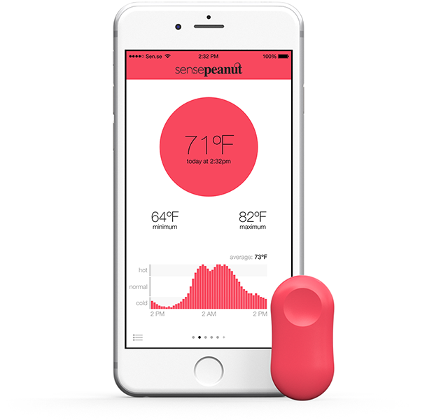 Wireless Baby Room Thermometer