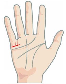 Garis tangan anak cewek