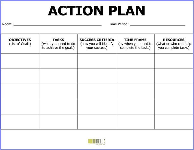 Action Plan Templates Free – Action Plan in PDF