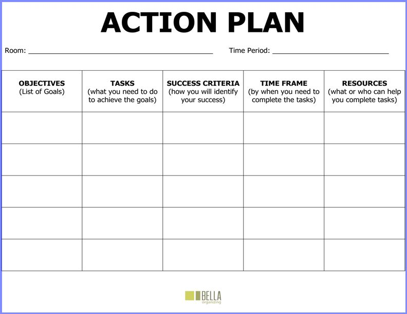 perfect business action plan template example in excel 8 action – Task Action Plan Template