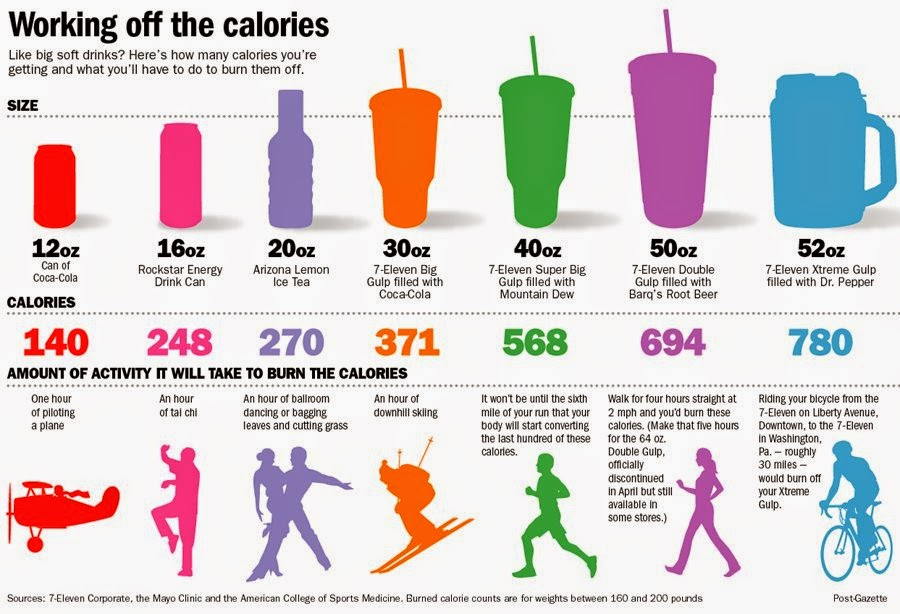 Bisa Turunkan Berat Badan, Berapa Banyak Kalori dalam Buah Pisang?