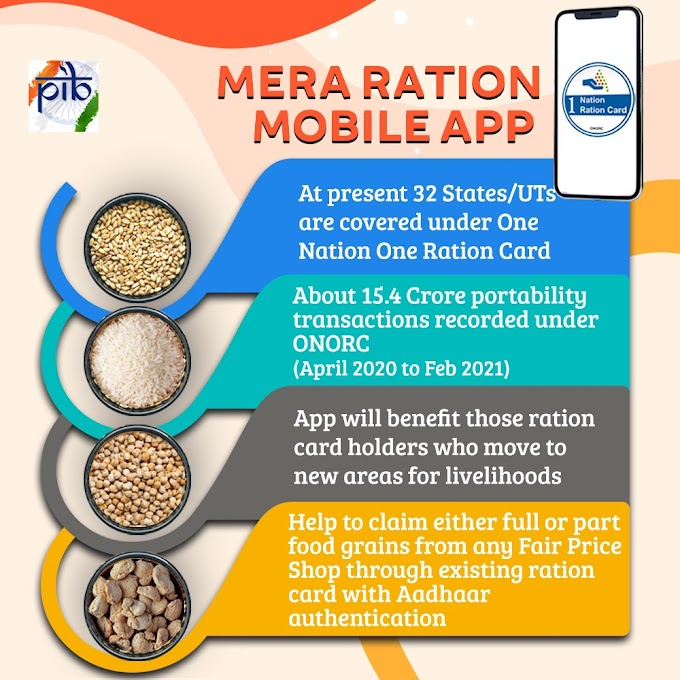 Mera Ration android mobile app launched today