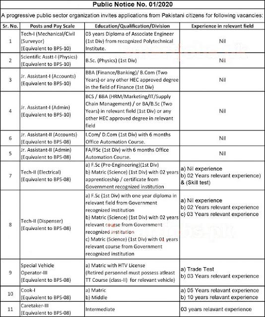 pakistan-atomic-energy-commission-paec-jobs-2020-latest