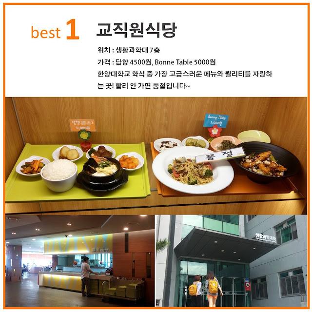 Bữa ăn tại trường đại học Hanyang Hàn Quốc