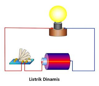 rumus listrik dinamis dan contoh soal listrik dinamis
