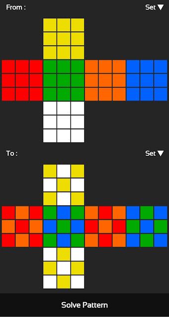 input data pattern rubik