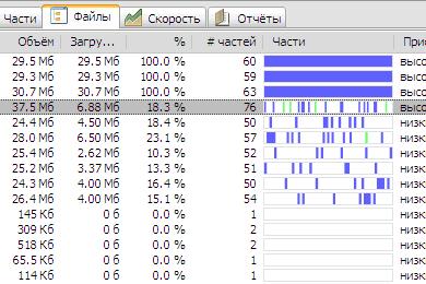 utorrent-bt.sequential-files