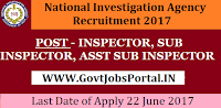 National Investigation Agency Recruitment 2017- Assistant Sub Inspector,  Sub Inspector, Inspector