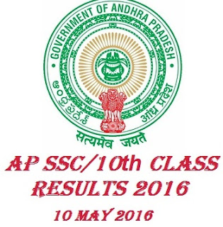 AP SSC recrults 2016