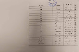 اسماء الفائزين بتعيينات وزارة الموارد المائية الهيأة العامة للمياة الجوفية