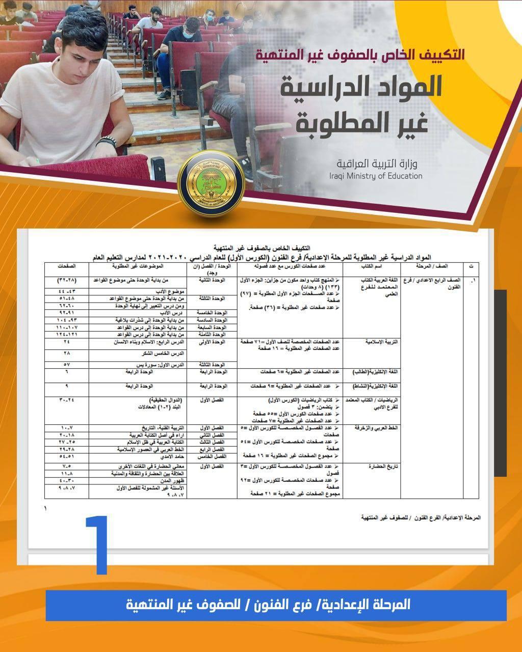 وزارة التربية تنشر تكييف منهاج الصفوف غير المنتهية / المراحل الاعدادية (فرع الفنون)