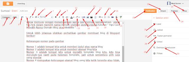 halaman posting blog
