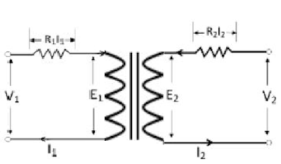 Transformer with Losses but no Magnetic Leakage