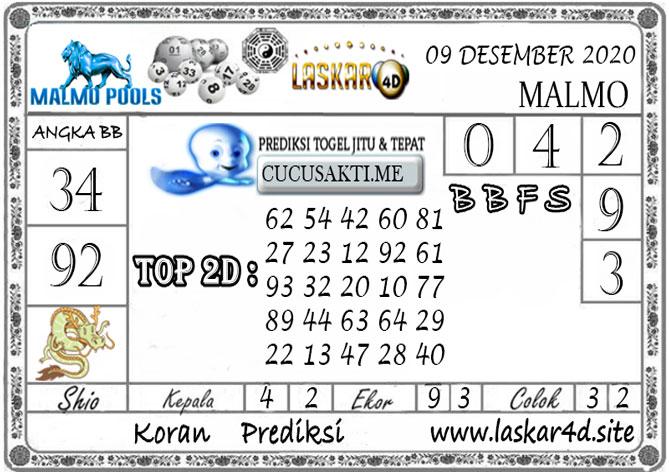 Prediksi Togel MALMO LASKAR4D 09 DESEMBER 2020