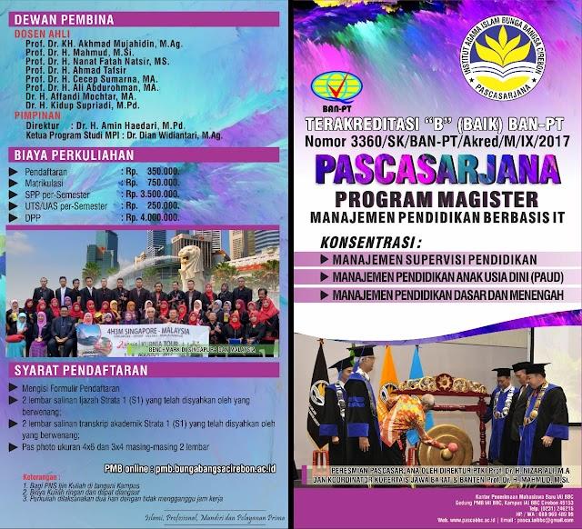 Brosur Kuliah S2 Kampus IAI Bunga Bangsa Cirebon Tahun 2019