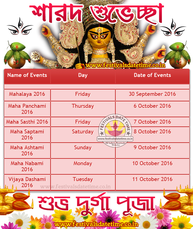 2016 Durga Pooja Calendar in Kolkata, 2016 Durga Puja Calendar in Kolkata