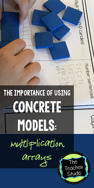 concrete models multiplication